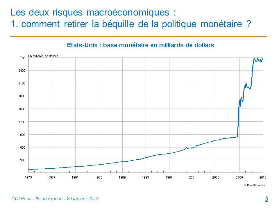 Les deux risques macroéconomiques : 1. comment retirer la béquille de la politique monétaire .