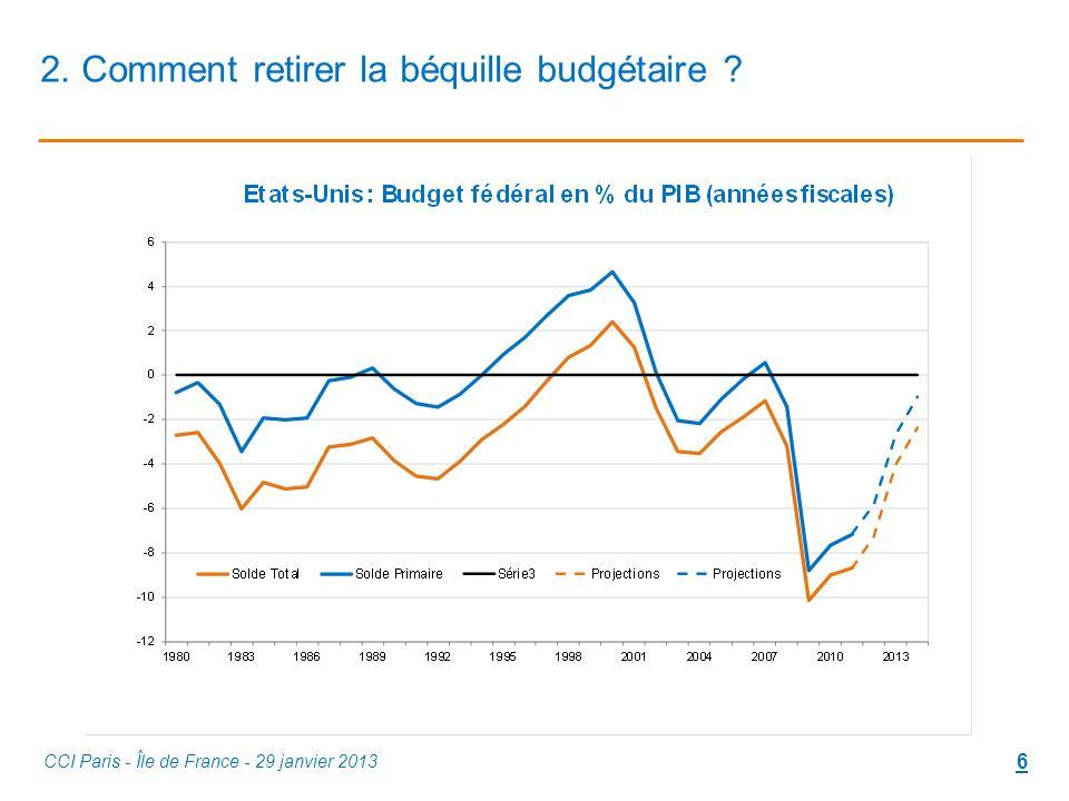 2. Comment retirer la béquille budgétaire ? CCI Paris - Île de France - 29 janvier 2013 6