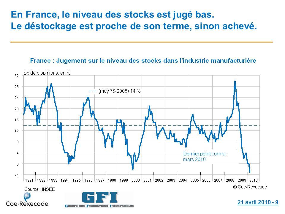 21 avril 2010 - 9 En France, le niveau des stocks est jugé bas. Le déstockage est proche de son terme, sinon achevé. Dernier point connu : mars 2010
