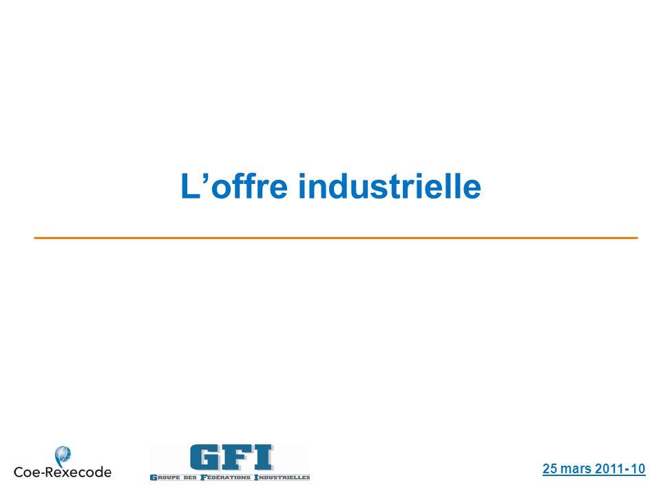 Loffre industrielle 25 mars 2011- 10