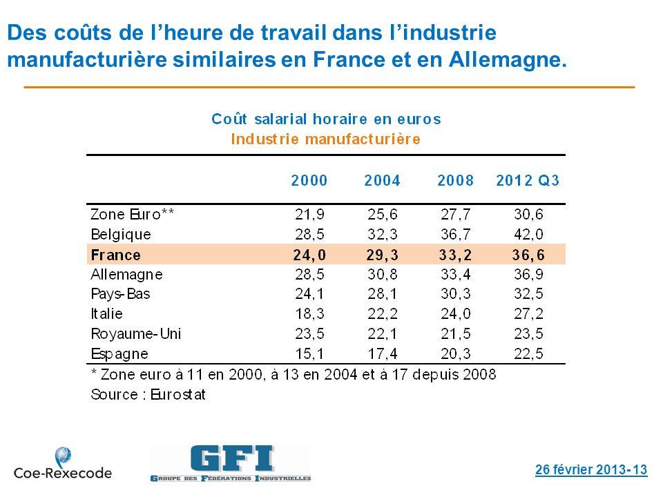 Des coûts de lheure de travail dans lindustrie manufacturière similaires en France et en Allemagne. 26 février 2013- 13