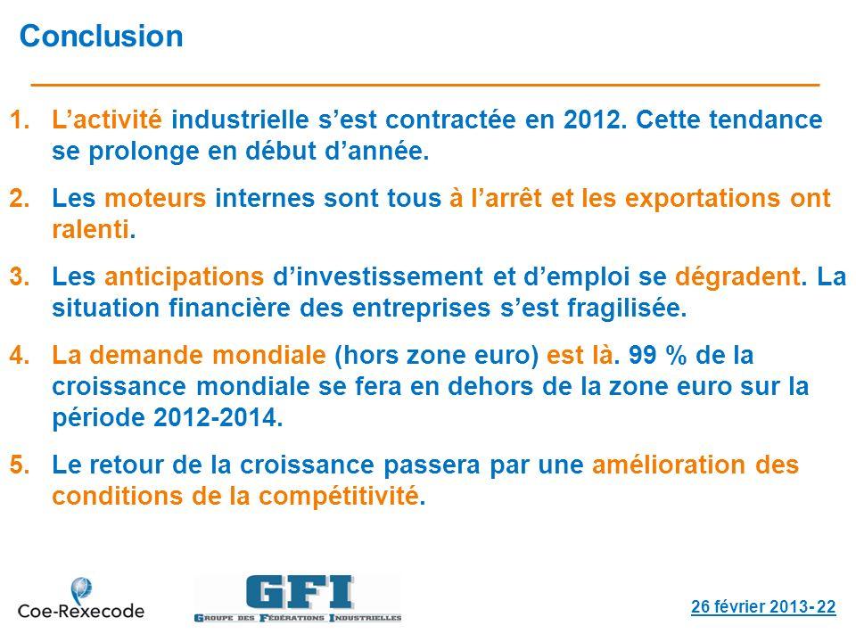 26 février 2013- 22 1.Lactivité industrielle sest contractée en 2012.