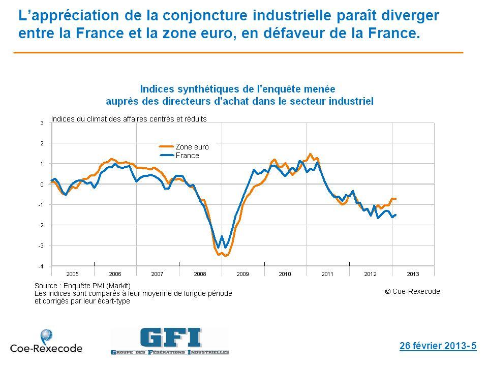 Lappréciation de la conjoncture industrielle paraît diverger entre la France et la zone euro, en défaveur de la France. 26 février 2013- 5