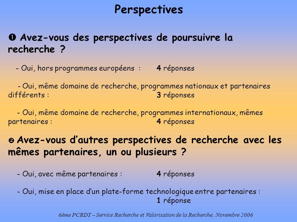 6ème PCRDT – Service Recherche et Valorisation de la Recherche, Novembre 2006 Perspectives Avez-vous des perspectives de poursuivre la recherche .