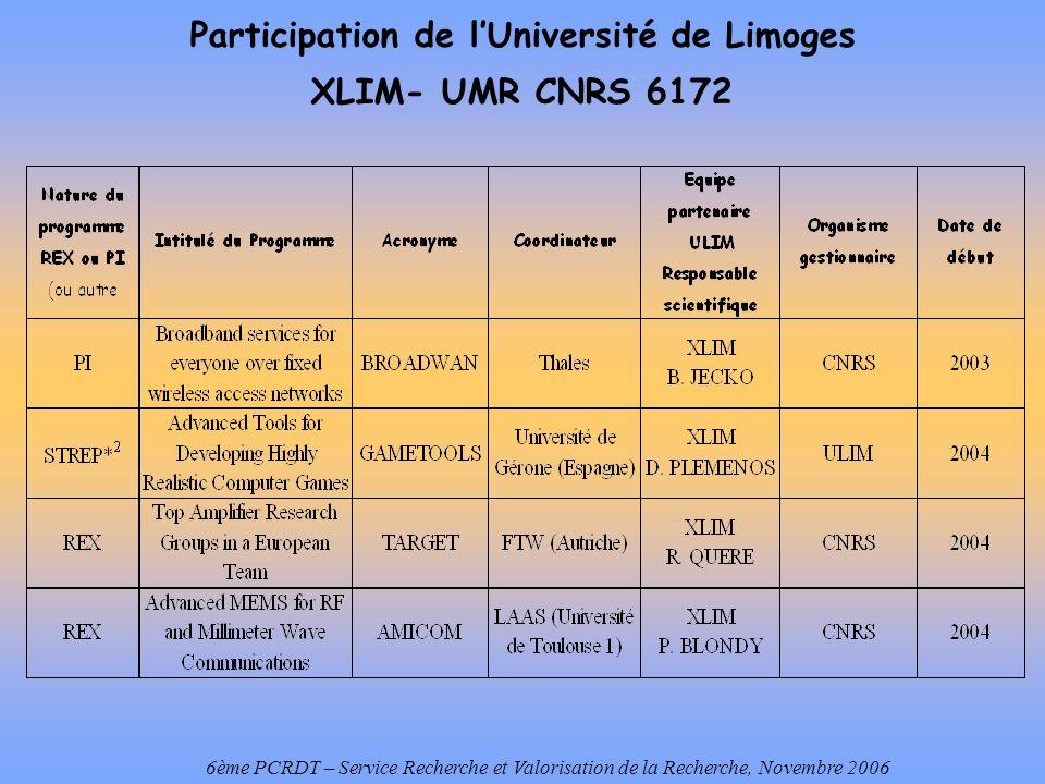Participation de lUniversité de Limoges XLIM- UMR CNRS 6172 6ème PCRDT – Service Recherche et Valorisation de la Recherche, Novembre 2006