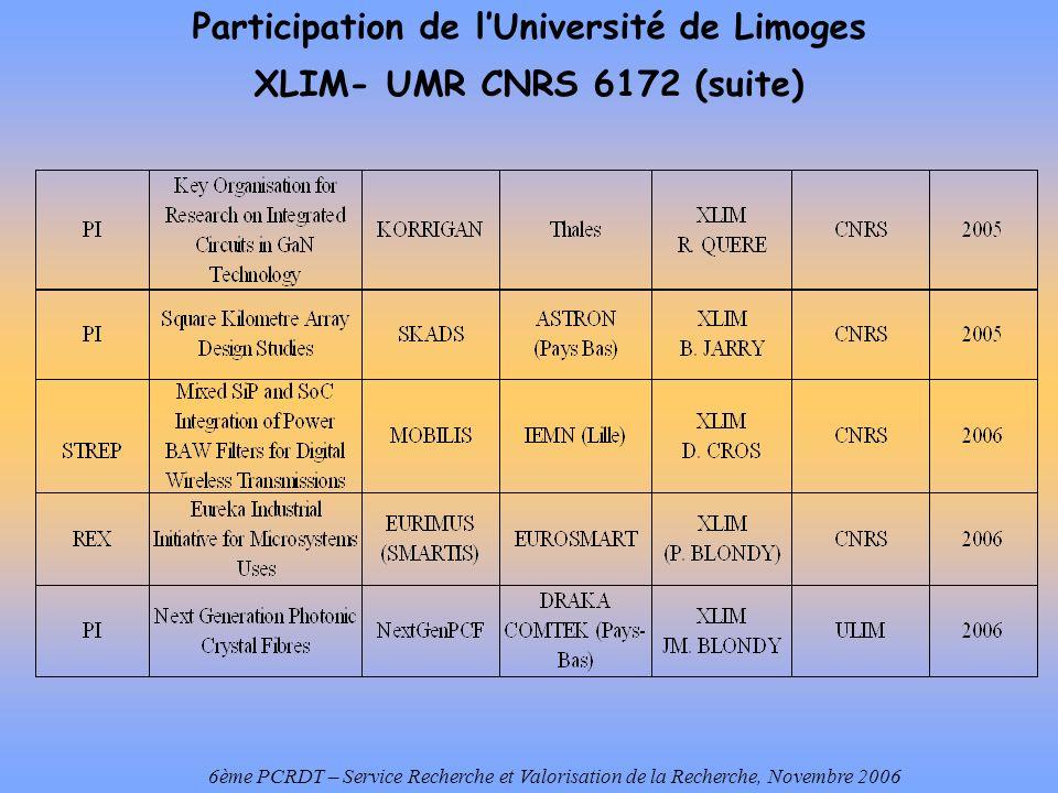Participation de lUniversité de Limoges XLIM- UMR CNRS 6172 (suite) 6ème PCRDT – Service Recherche et Valorisation de la Recherche, Novembre 2006