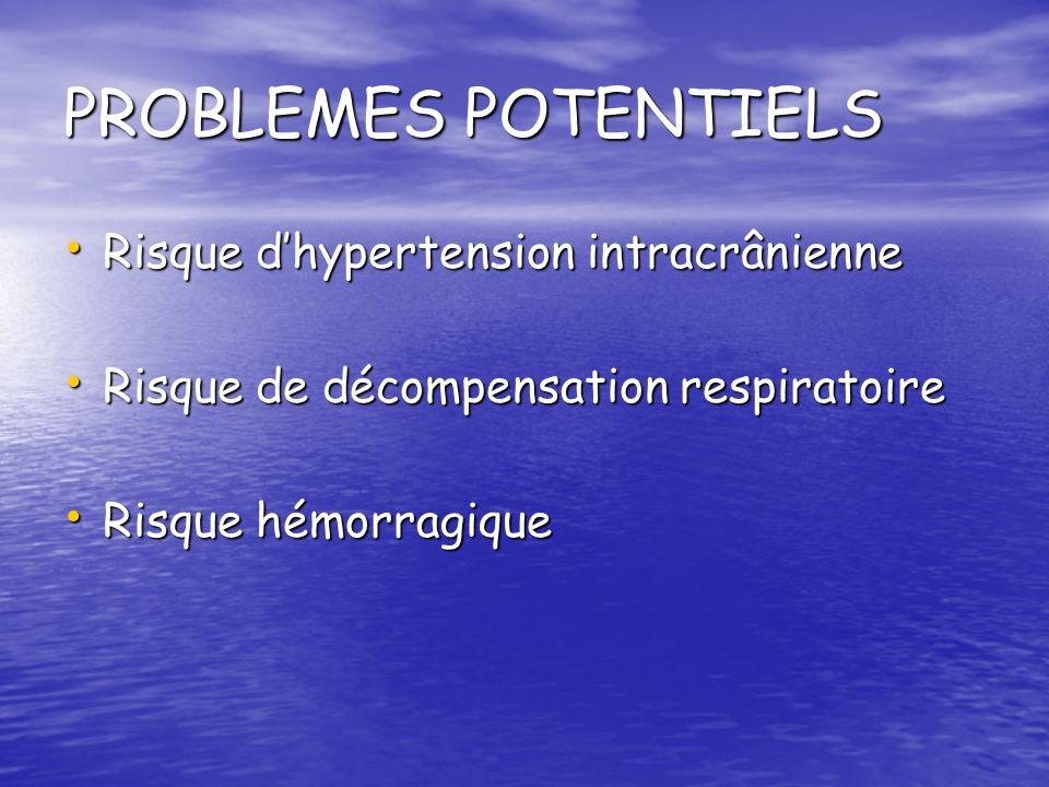 PROBLEMES POTENTIELS Risque dhypertension intracrânienne Risque dhypertension intracrânienne Risque de décompensation respiratoire Risque de décompens