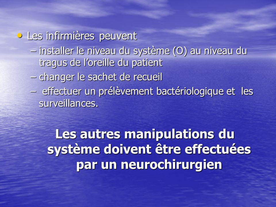 Les infirmières peuvent Les infirmières peuvent –installer le niveau du système (O) au niveau du tragus de loreille du patient –changer le sachet de r