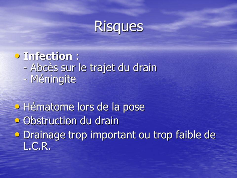 Infection : - Abcès sur le trajet du drain - Méningite Infection : - Abcès sur le trajet du drain - Méningite Hématome lors de la pose Hématome lors d