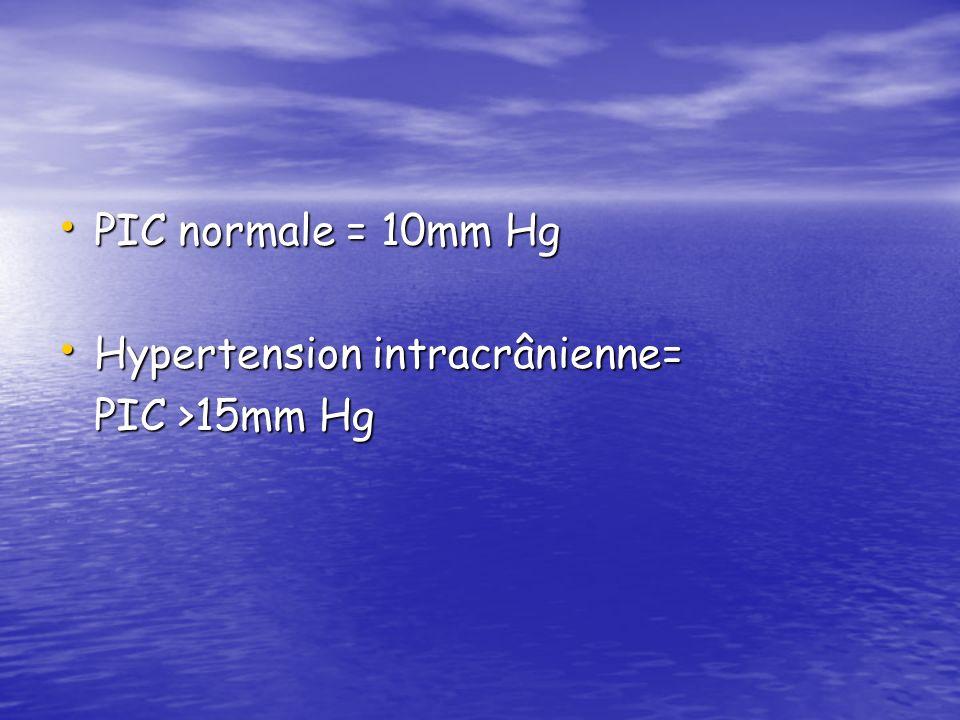 La circulation cérébrale est satisfaisante La circulation cérébrale est satisfaisante lorsque la Pression de Perfusion Cérébrale (PPC) est supérieure à 50mm Hg (PPC) est supérieure à 50mm Hg PPC = PA moyenne - PIC PPC = PA moyenne - PIC