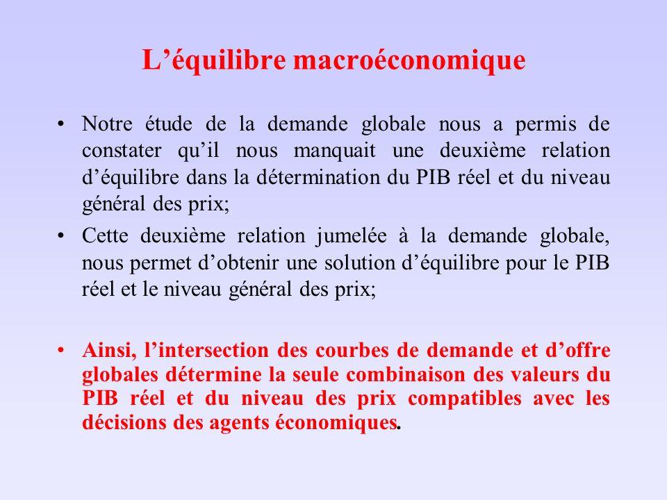 Léquilibre macroéconomique Notre étude de la demande globale nous a permis de constater quil nous manquait une deuxième relation déquilibre dans la dé
