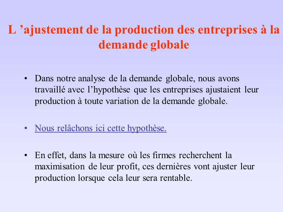L ajustement de la production des entreprises à la demande globale Dans notre analyse de la demande globale, nous avons travaillé avec lhypothèse que