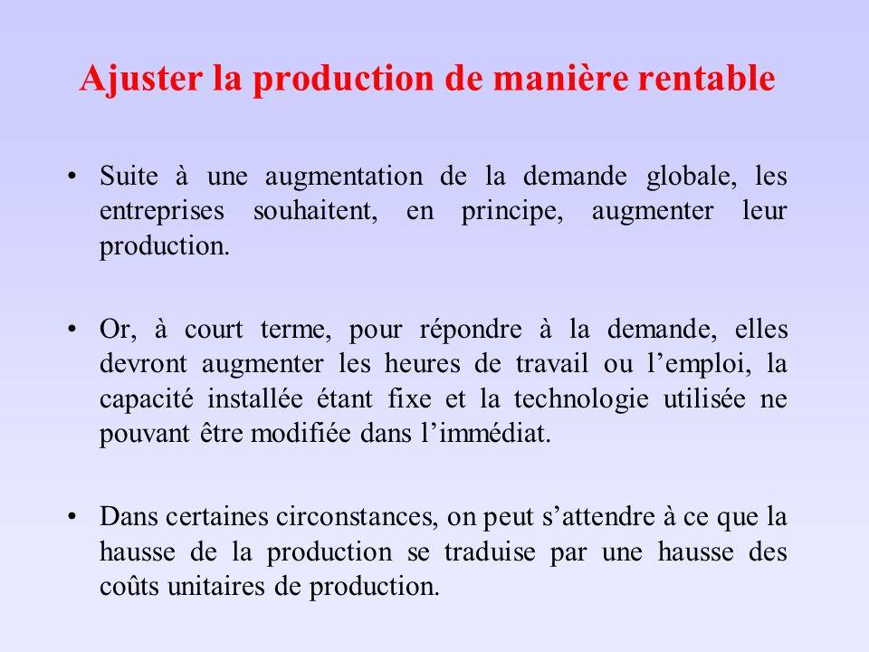 Ajuster la production de manière rentable Suite à une augmentation de la demande globale, les entreprises souhaitent, en principe, augmenter leur prod