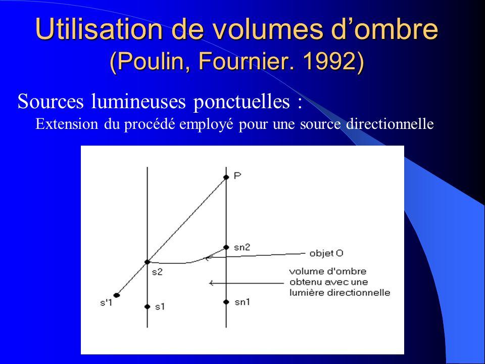 Utilisation de volumes dombre (Poulin, Fournier. 1992) Sources lumineuses ponctuelles : Extension du procédé employé pour une source directionnelle