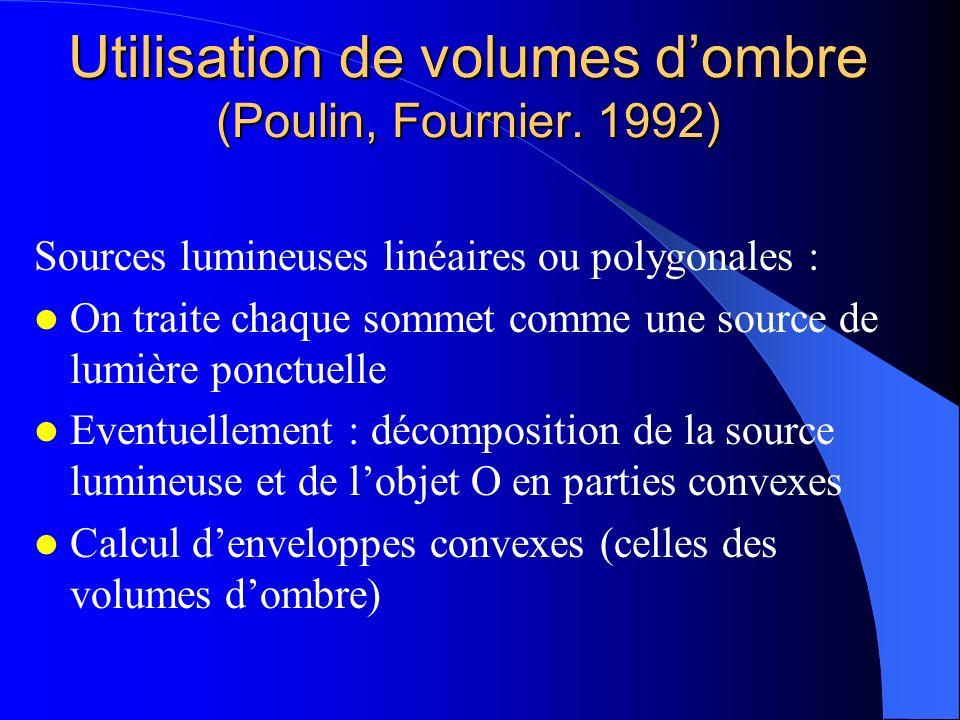 Utilisation de volumes dombre (Poulin, Fournier. 1992) Sources lumineuses linéaires ou polygonales : On traite chaque sommet comme une source de lumiè