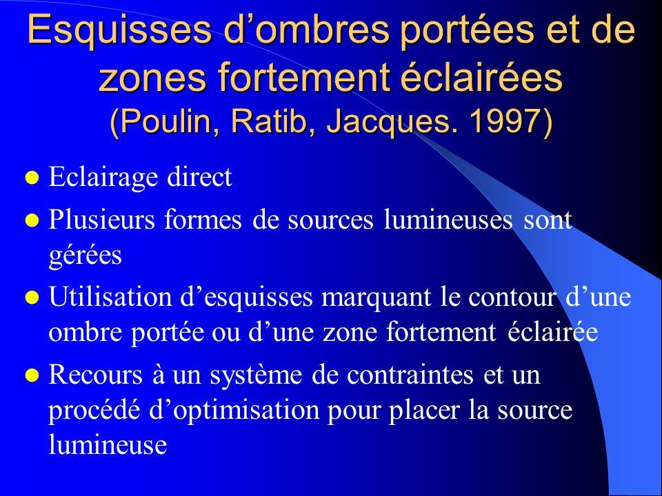 Esquisses dombres portées et de zones fortement éclairées (Poulin, Ratib, Jacques. 1997) Eclairage direct Plusieurs formes de sources lumineuses sont