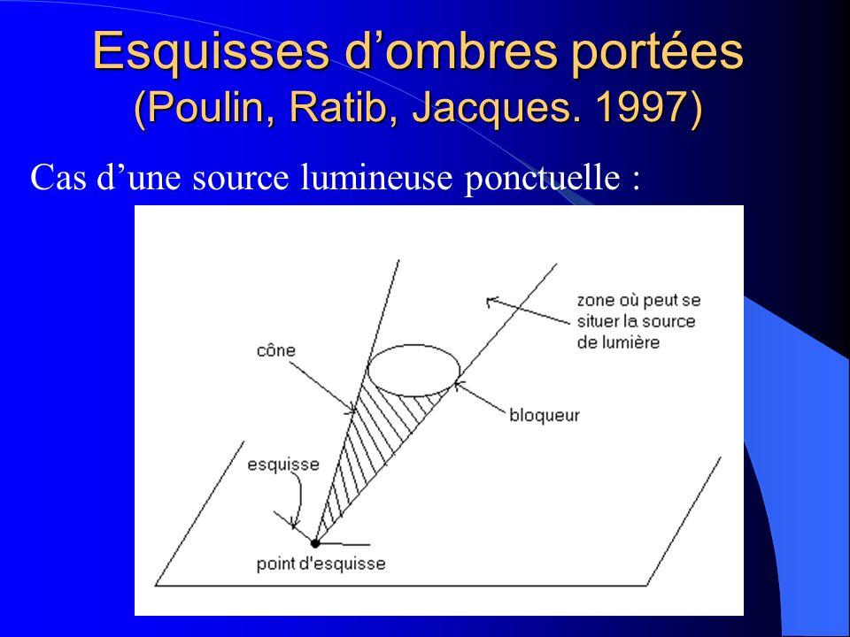 Esquisses dombres portées (Poulin, Ratib, Jacques. 1997) Cas dune source lumineuse ponctuelle :