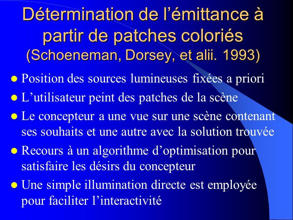 Détermination de lémittance à partir de patches coloriés (Schoeneman, Dorsey, et alii. 1993) Position des sources lumineuses fixées a priori Lutilisat