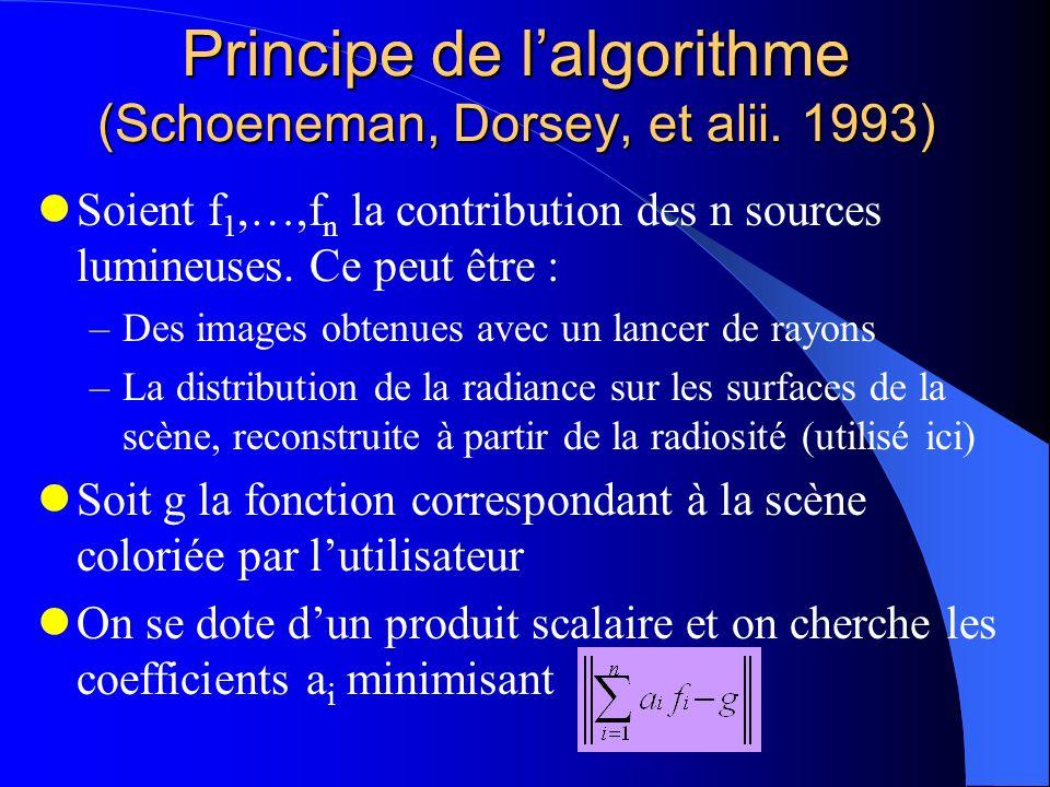 Principe de lalgorithme (Schoeneman, Dorsey, et alii. 1993) Soient f 1,…,f n la contribution des n sources lumineuses. Ce peut être : –Des images obte