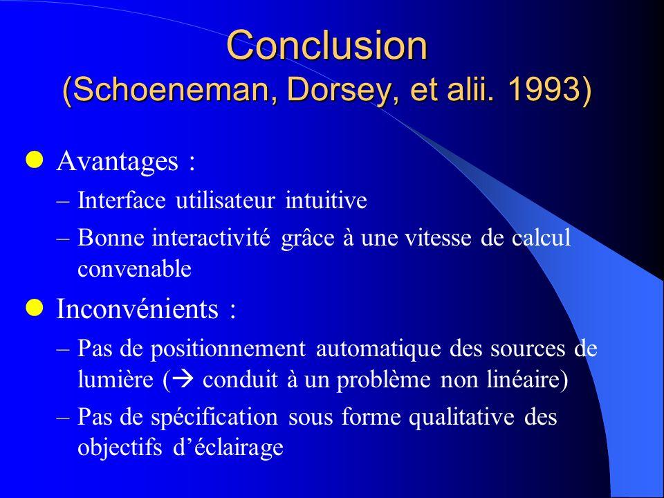 Conclusion (Schoeneman, Dorsey, et alii. 1993) Avantages : –Interface utilisateur intuitive –Bonne interactivité grâce à une vitesse de calcul convena