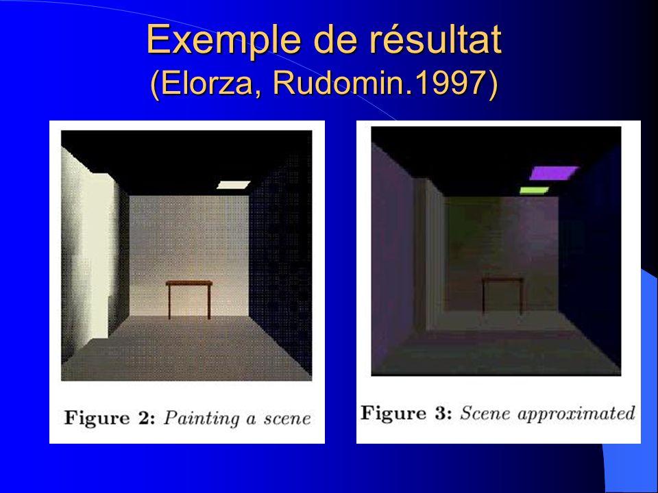 Exemple de résultat (Elorza, Rudomin.1997)
