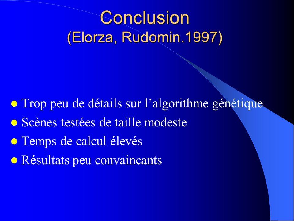 Conclusion (Elorza, Rudomin.1997) Trop peu de détails sur lalgorithme génétique Scènes testées de taille modeste Temps de calcul élevés Résultats peu