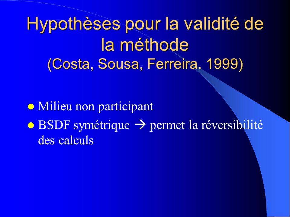 Hypothèses pour la validité de la méthode (Costa, Sousa, Ferreira. 1999) Milieu non participant BSDF symétrique permet la réversibilité des calculs