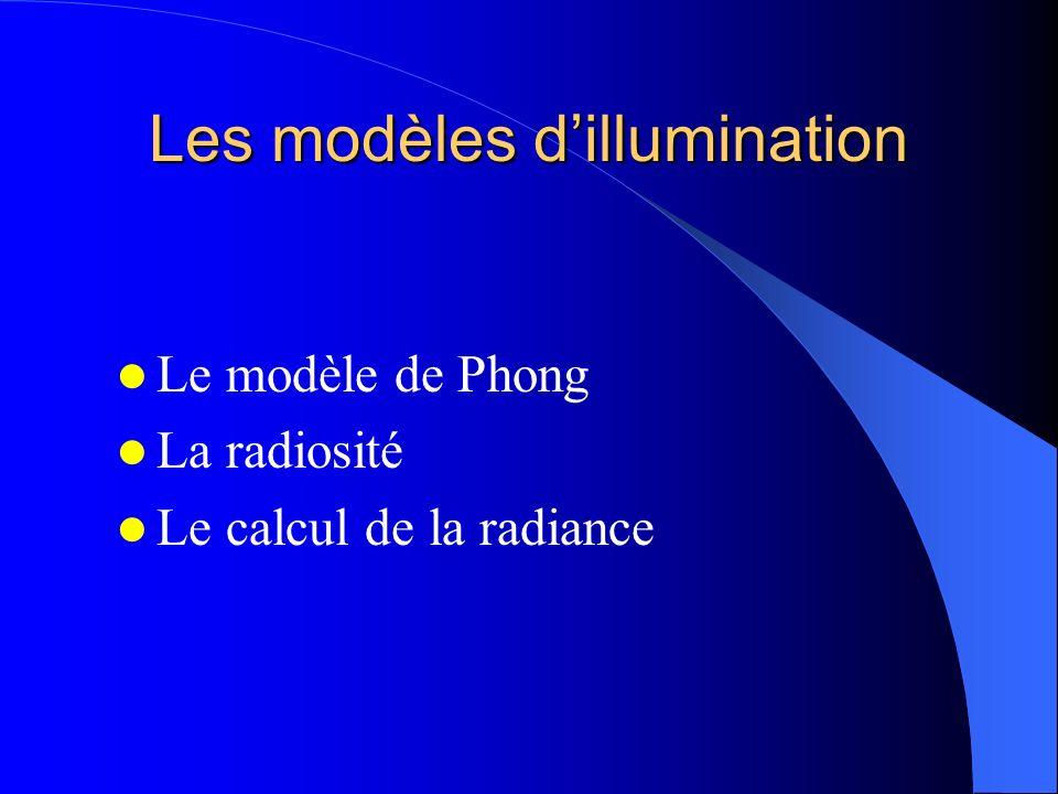 Les modèles dillumination Le modèle de Phong La radiosité Le calcul de la radiance