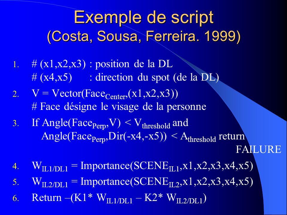 Exemple de script (Costa, Sousa, Ferreira. 1999) 1. # (x1,x2,x3) : position de la DL # (x4,x5) : direction du spot (de la DL) 2. V = Vector(Face Cente