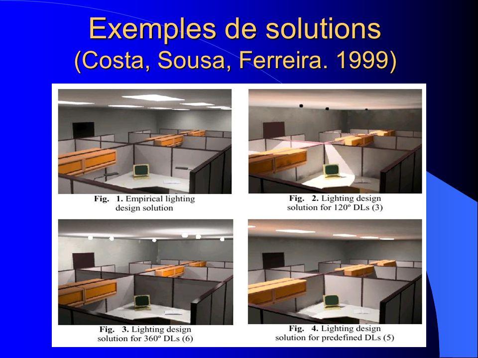 Exemples de solutions (Costa, Sousa, Ferreira. 1999)