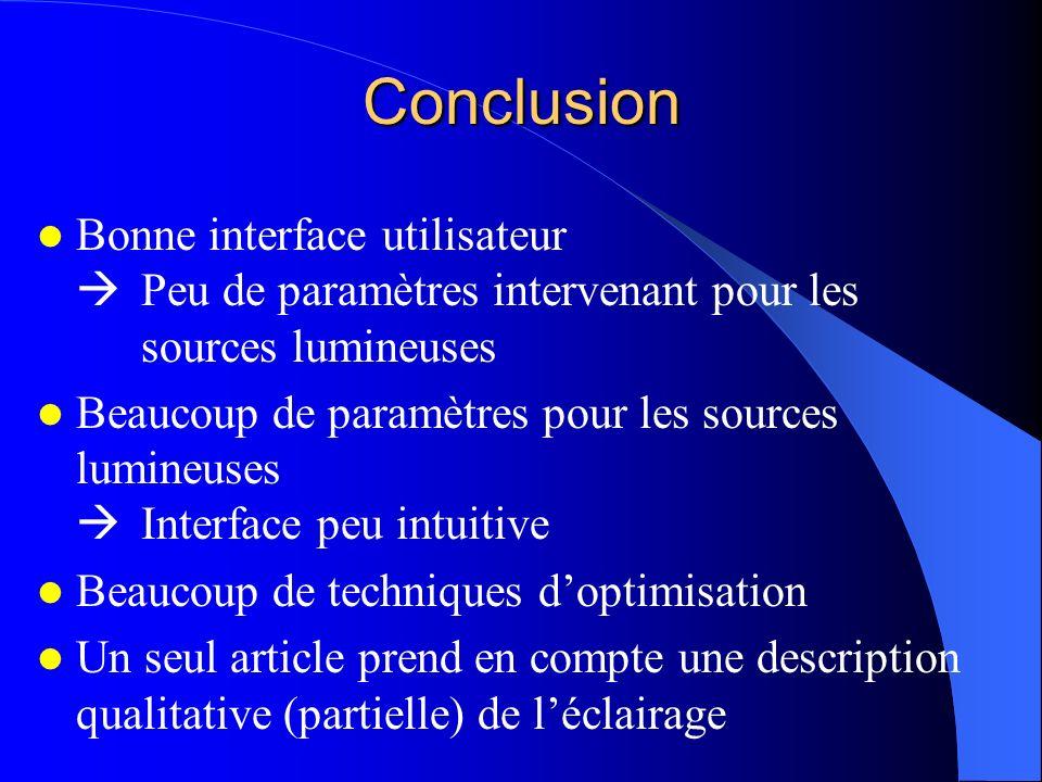 Conclusion Bonne interface utilisateur Peu de paramètres intervenant pour les sources lumineuses Beaucoup de paramètres pour les sources lumineuses In