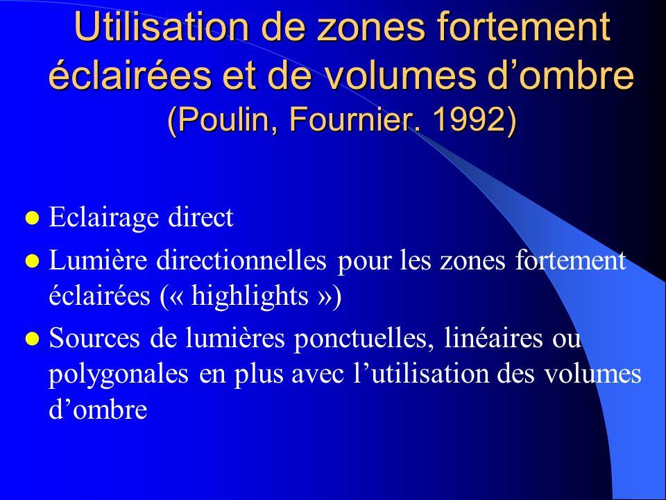 Utilisation de zones fortement éclairées et de volumes dombre (Poulin, Fournier. 1992) Eclairage direct Lumière directionnelles pour les zones forteme