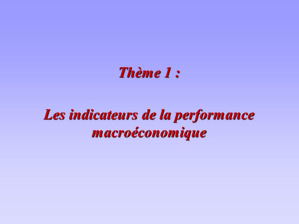 Thème 1 : Les indicateurs de la performance macroéconomique