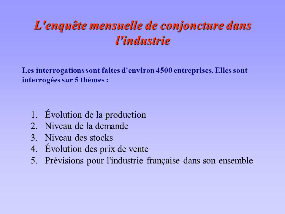 L'enquête mensuelle de conjoncture dans l'industrie 1.Évolution de la production 2.Niveau de la demande 3.Niveau des stocks 4.Évolution des prix de ve