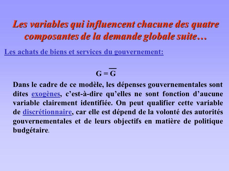 Les variables qui influencent chacune des quatre composantes de la demande globale suite… Les achats de biens et services du gouvernement: G = G Dans