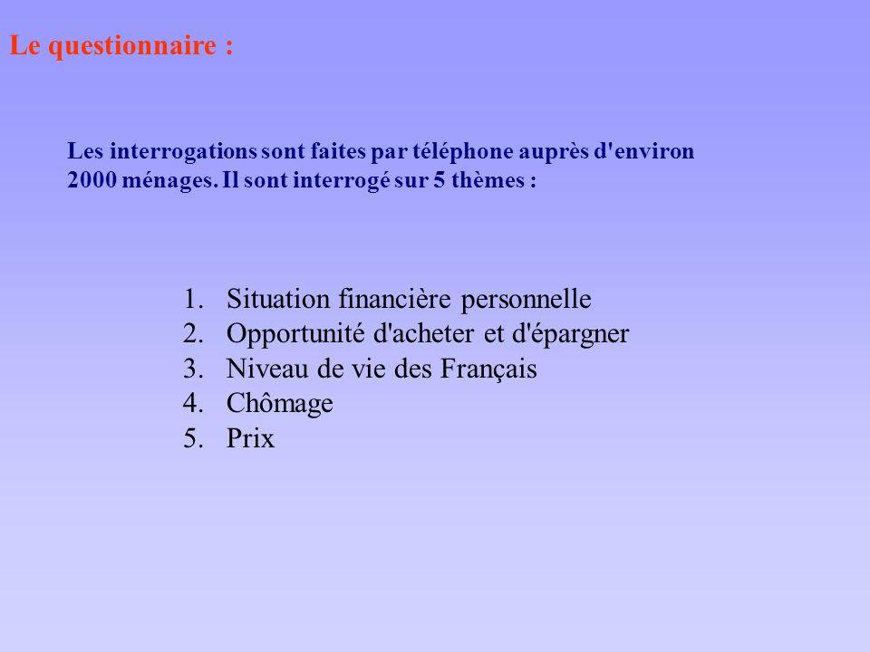 Le questionnaire : 1.Situation financière personnelle 2.Opportunité d'acheter et d'épargner 3.Niveau de vie des Français 4.Chômage 5.Prix Les interrog