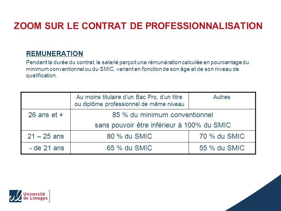 ZOOM SUR LE CONTRAT DE PROFESSIONNALISATION REMUNERATION Pendant la durée du contrat, le salarié perçoit une rémunération calculée en pourcentage du m