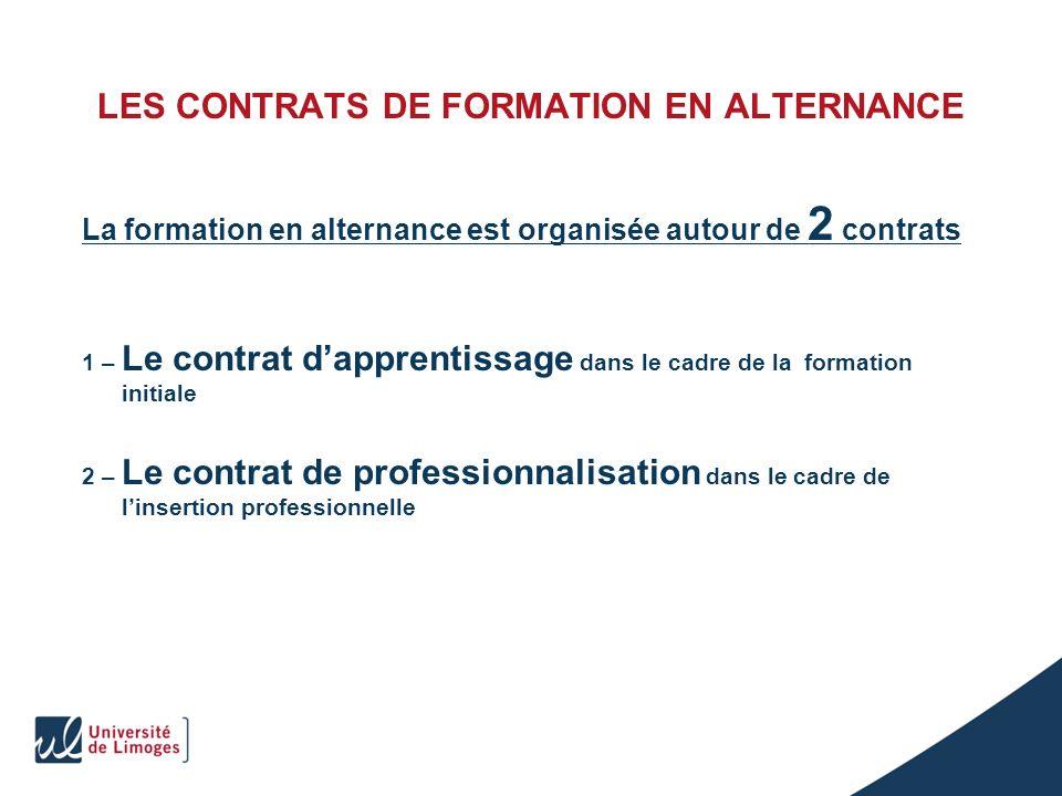 LES CONTRATS DE FORMATION EN ALTERNANCE La formation en alternance est organisée autour de 2 contrats 1 – Le contrat dapprentissage dans le cadre de l
