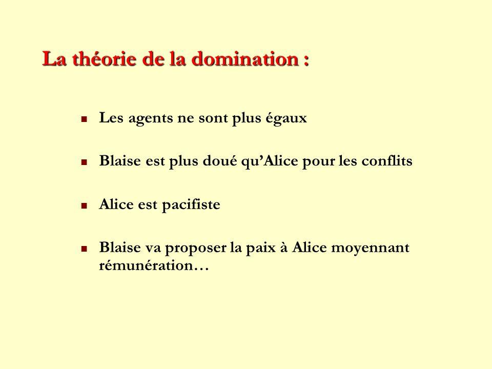 La théorie de la domination : Les agents ne sont plus égaux Blaise est plus doué quAlice pour les conflits Alice est pacifiste Blaise va proposer la p