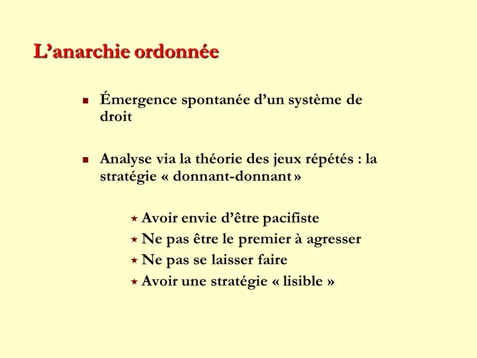 Lanarchie ordonnée Émergence spontanée dun système de droit Analyse via la théorie des jeux répétés : la stratégie « donnant-donnant » Avoir envie dêt
