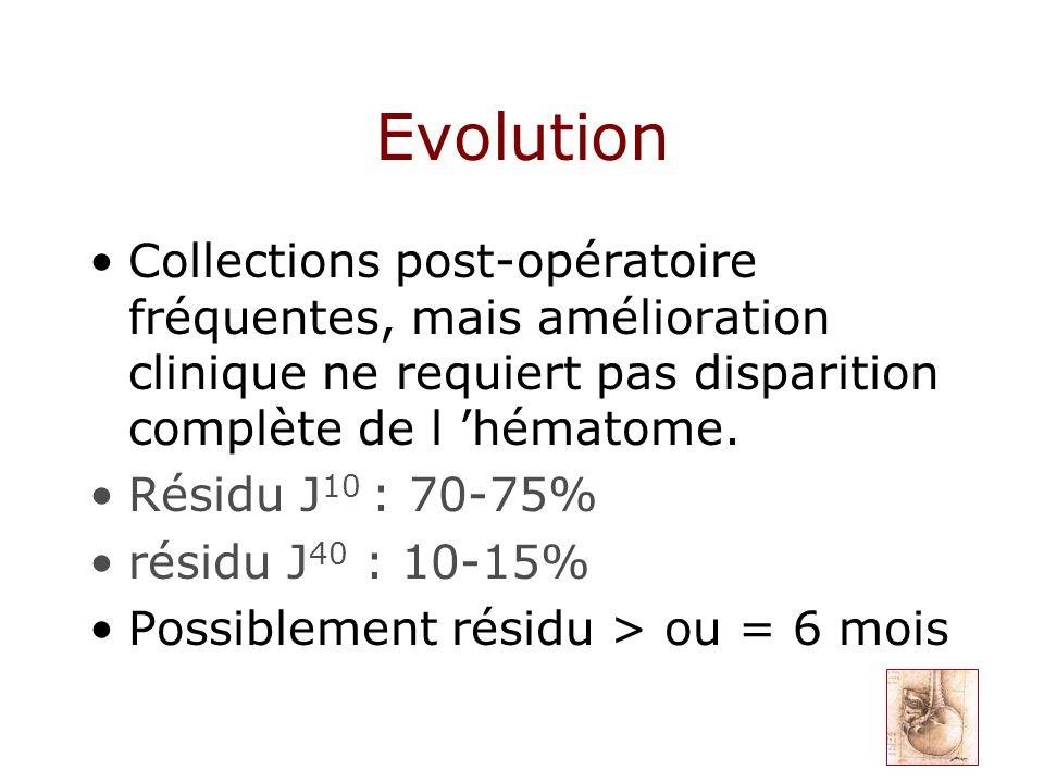 Evolution Collections post-opératoire fréquentes, mais amélioration clinique ne requiert pas disparition complète de l hématome. Résidu J 10 : 70-75%