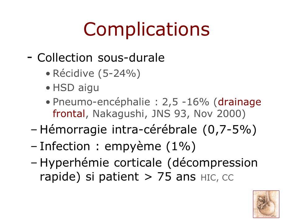Complications - Collection sous-durale Récidive (5-24%) HSD aigu Pneumo-encéphalie : 2,5 -16% (drainage frontal, Nakagushi, JNS 93, Nov 2000) –Hémorra