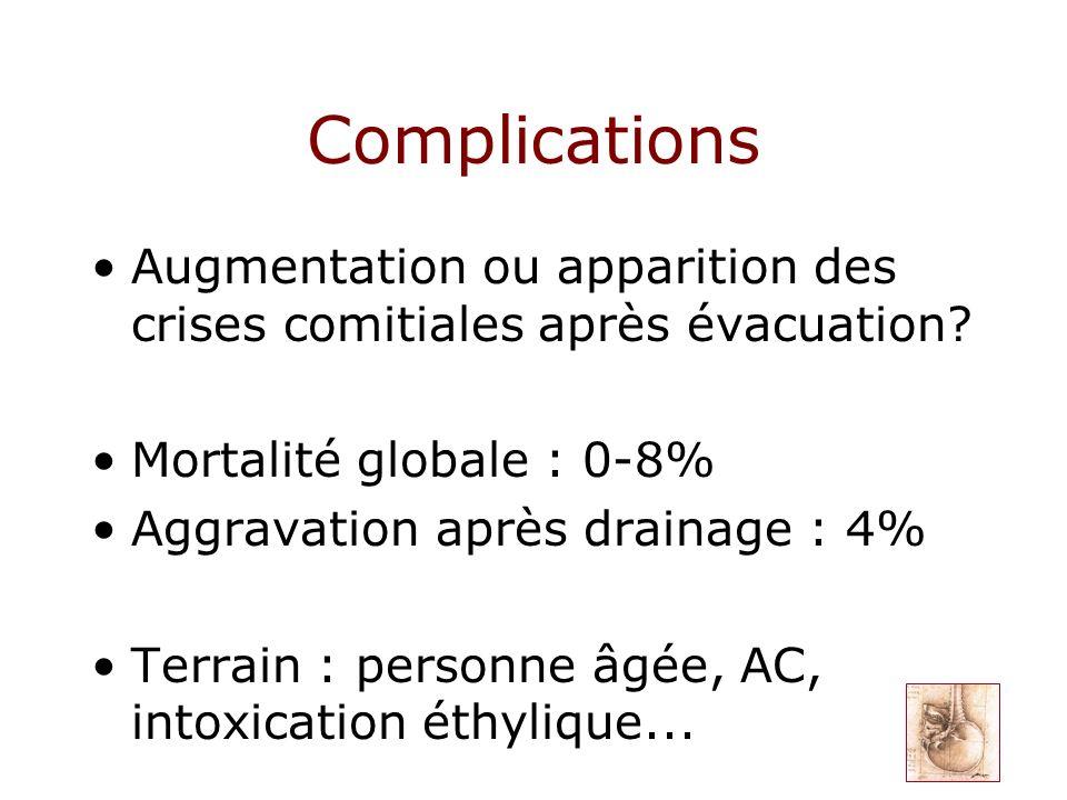 Complications Augmentation ou apparition des crises comitiales après évacuation? Mortalité globale : 0-8% Aggravation après drainage : 4% Terrain : pe