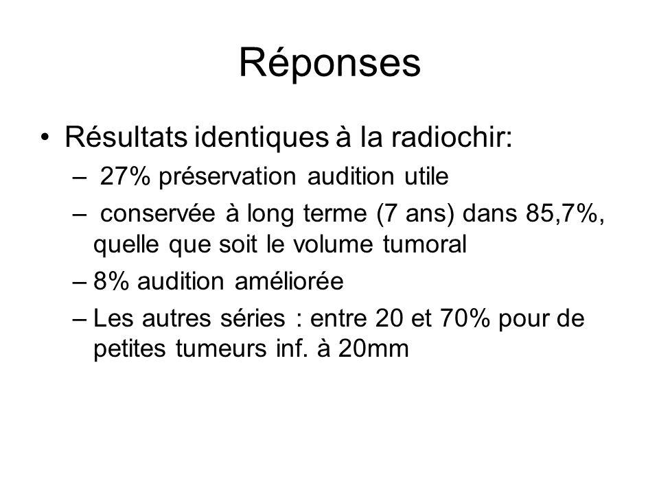 Réponses Résultats identiques à la radiochir: – 27% préservation audition utile – conservée à long terme (7 ans) dans 85,7%, quelle que soit le volume