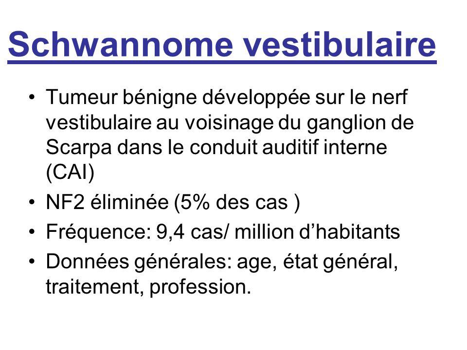 Schwannome vestibulaire Potentiel évolutif variable –1/3 faible (0,2mm/an) = stable –1/3 modérée 2mm/an –1/3 rapide 1cm/an Pas de caractère clinique/paraclinique préjugeant du potentiel évolutif Pas durgence 3 attitudes possibles –Surveillance –Intervention chirurgicale –Radiothérapie stéréotaxique