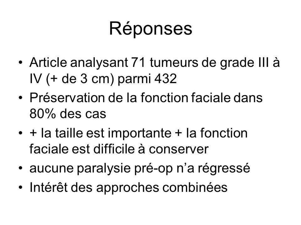 Réponses Article analysant 71 tumeurs de grade III à IV (+ de 3 cm) parmi 432 Préservation de la fonction faciale dans 80% des cas + la taille est imp