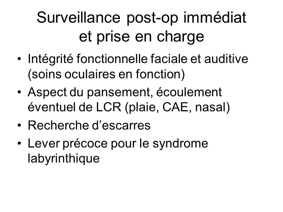 Surveillance post-op immédiat et prise en charge Intégrité fonctionnelle faciale et auditive (soins oculaires en fonction) Aspect du pansement, écoule