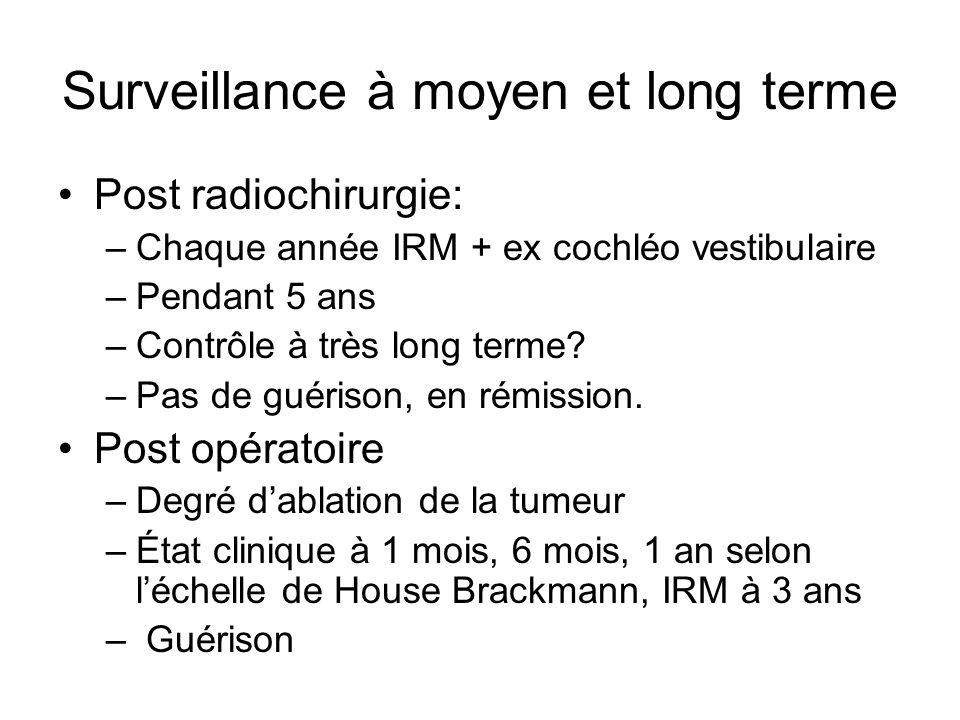 Surveillance à moyen et long terme Post radiochirurgie: –Chaque année IRM + ex cochléo vestibulaire –Pendant 5 ans –Contrôle à très long terme? –Pas d