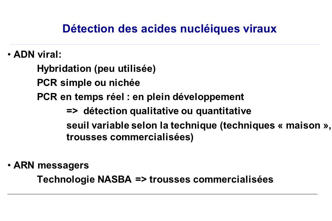 Détection des acides nucléiques viraux ADN viral: Hybridation (peu utilisée) PCR simple ou nichée PCR en temps réel : en plein développement => détect
