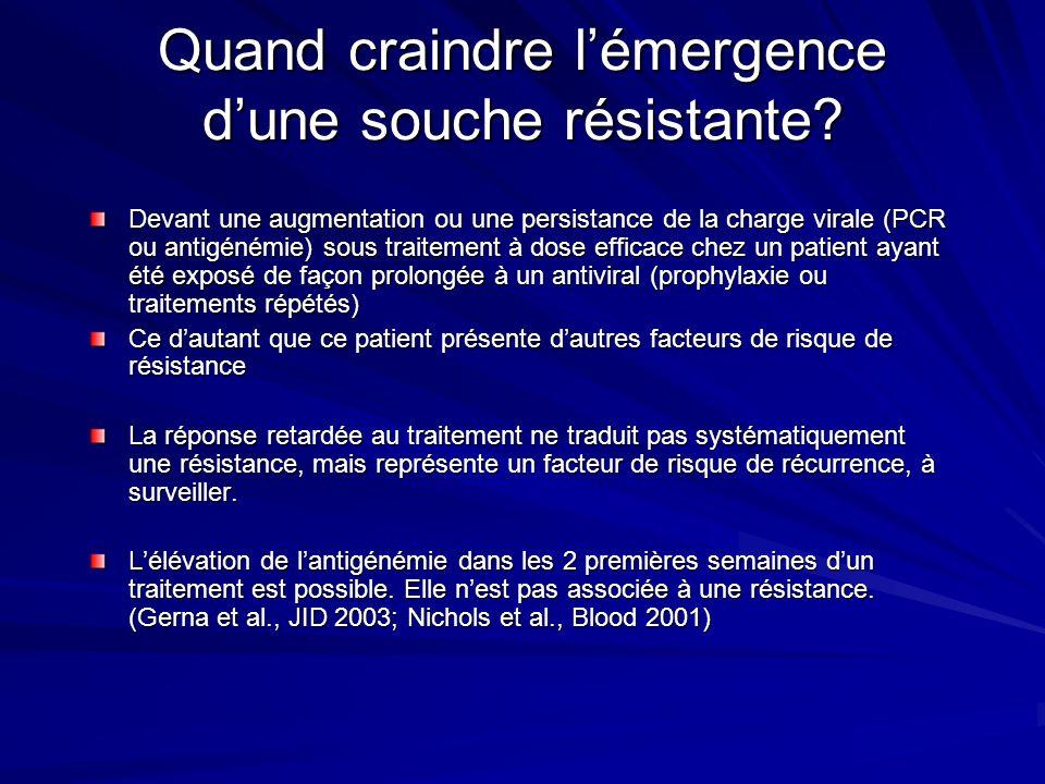 Quand craindre lémergence dune souche résistante? Devant une augmentation ou une persistance de la charge virale (PCR ou antigénémie) sous traitement
